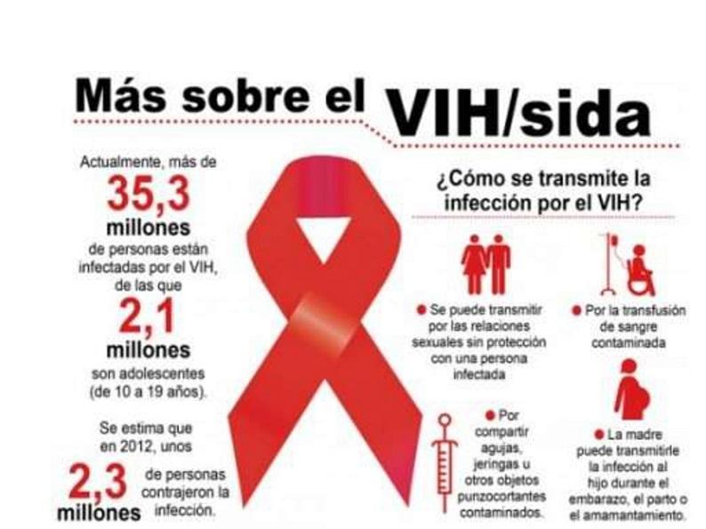 Presentacion-SIDA-019