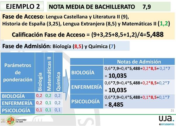 Acceso-y-Admision-a-la-Universidad-21_05_2018-021