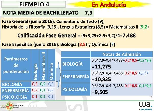 Acceso-y-Admision-a-la-Universidad-21_05_2018-023