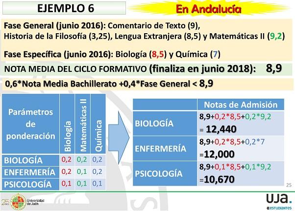 Acceso-y-Admision-a-la-Universidad-21_05_2018-025