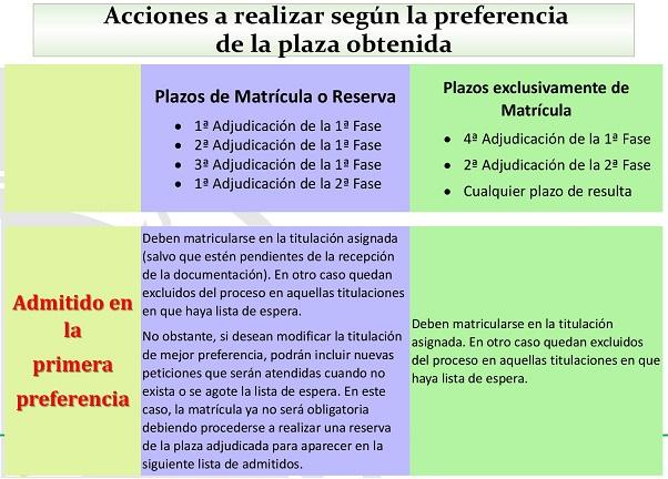 Acceso-y-Admision-a-la-Universidad-21_05_2018-031